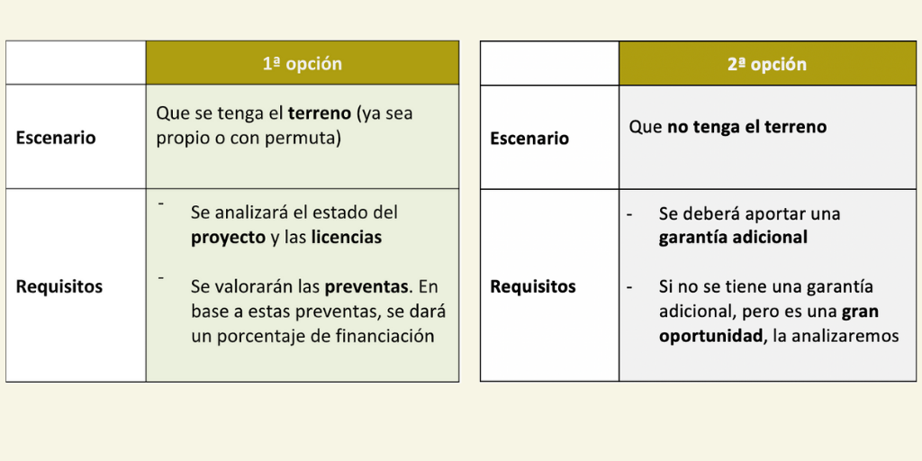 financiacion privada